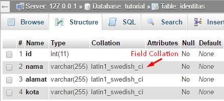 Collation Pada MySQL - Contoh Field Collation