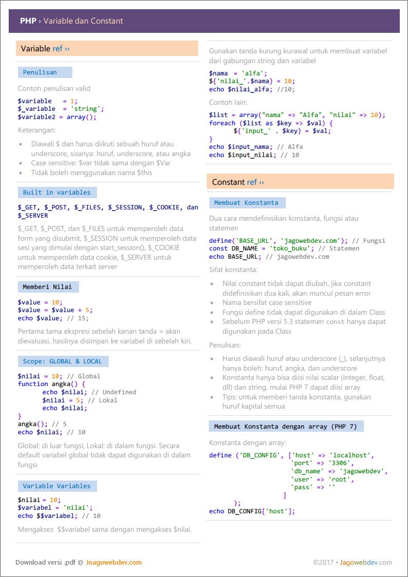 Cheat Sheet PHP - Variabel dan Konstanta