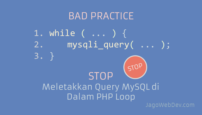 Syntax for mysql_query function in php